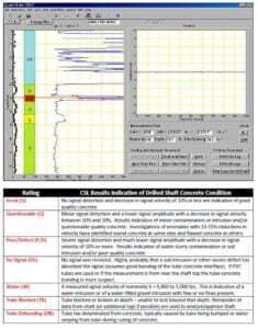 CSL Analysis Data